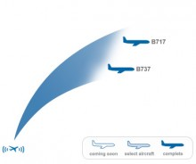 AirTran infographic 220x184 The complete guide to in flight WiFi in the USA