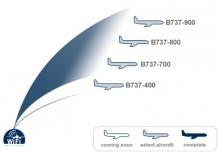 Alaska infographic 220x153 The complete guide to in flight WiFi in the USA