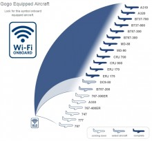 Delta 220x205 The complete guide to in flight WiFi in the USA