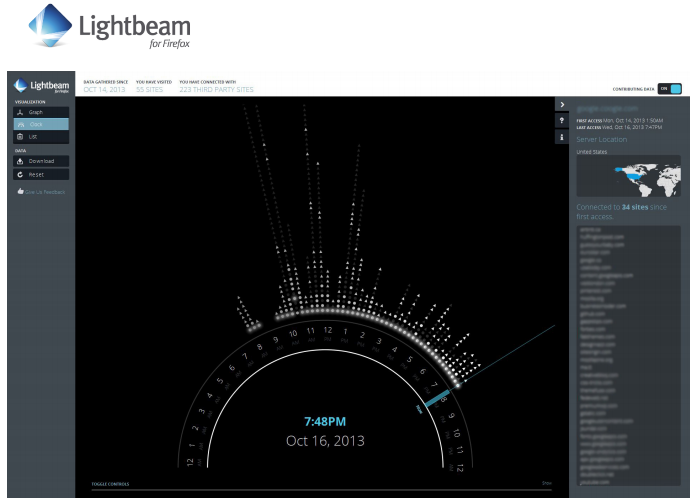 Firefox Lightbeam Mozillas Lightbeam for Firefox add on lets users visualize how sites are tracking them and why
