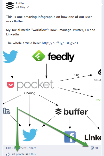 fb2 A scientific guide to writing great headlines on Twitter, Facebook and your blog