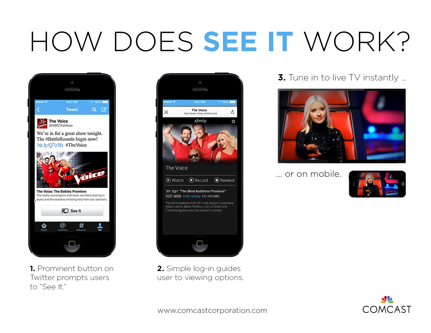 how does it work Twitter and Comcasts new See it button lets you watch and record TV shows directly from a tweet