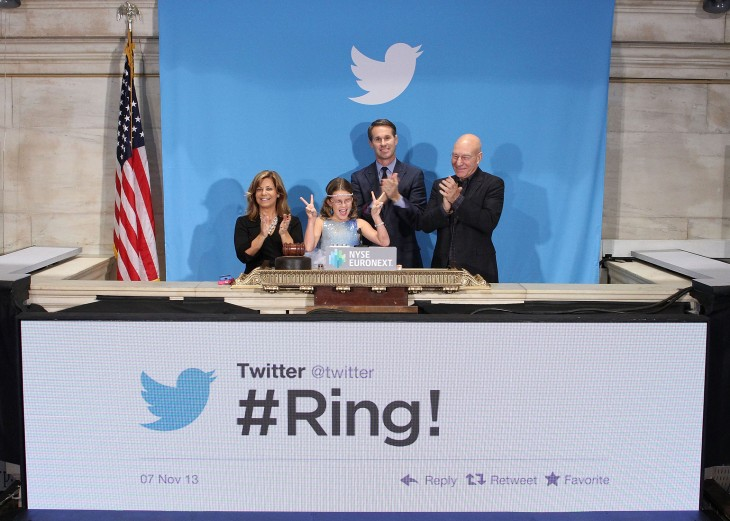 Twitter ends its first day of trading at $44.94, up 72.84% but slightly below its opening price