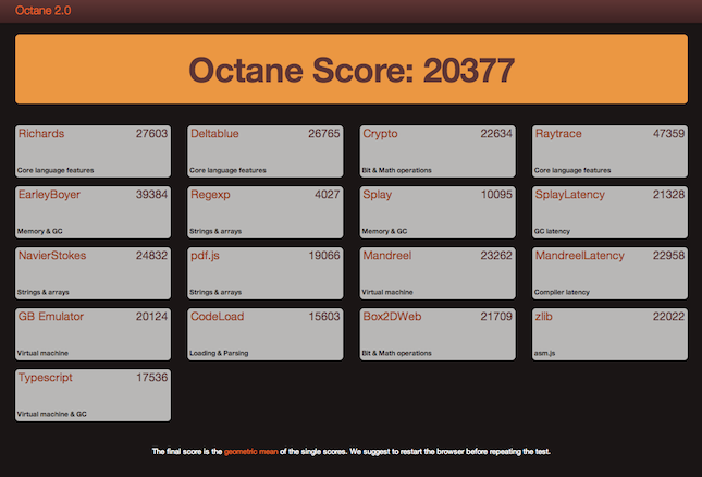 Octane2 Google releases version 2.0 of its Octane JavaScript benchmark tool with a focus on reducing latency