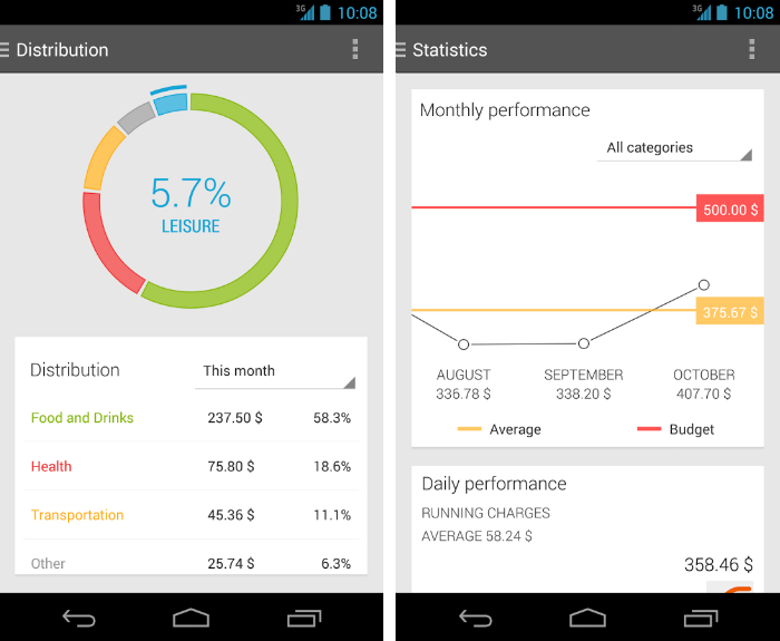 expensemanager1 30 of the most beautiful and well designed Android apps