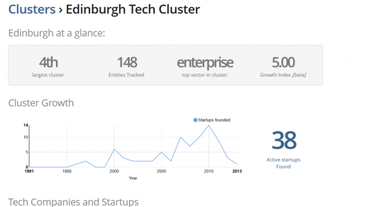 Screenshot 13 730x409 TechBritain unveils a revamped interactive map of the UK startup scene