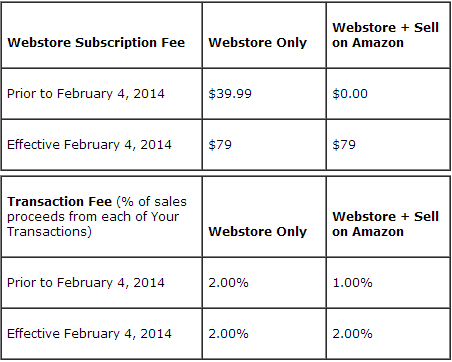 amazon fees Amazon is increasing its Webstore seller and transaction fees on February 1, 2014