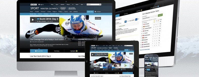 Winters live page - four screens