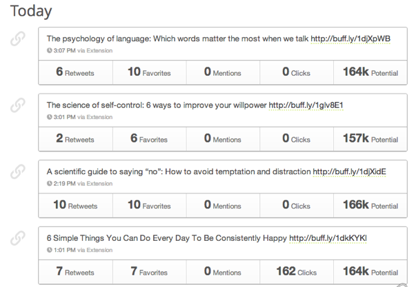 buffer analytics Finding your best time to tweet: The 4 most accurate methods