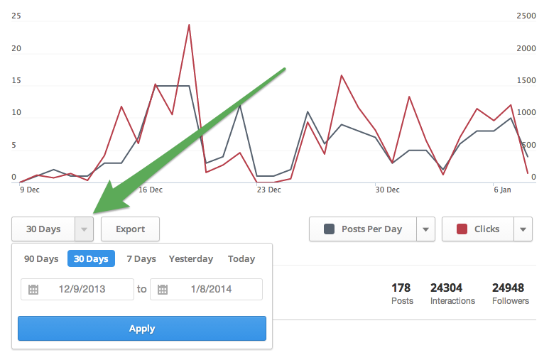 date range Buffer for Business gets Google Analytics integration, follower growth tracking, export option, and more
