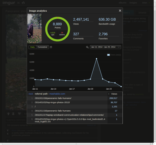 imgur 1 520x485 Imgur adds an analytics service to help its images go even more viral