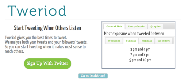 tweriod Finding your best time to tweet: The 4 most accurate methods