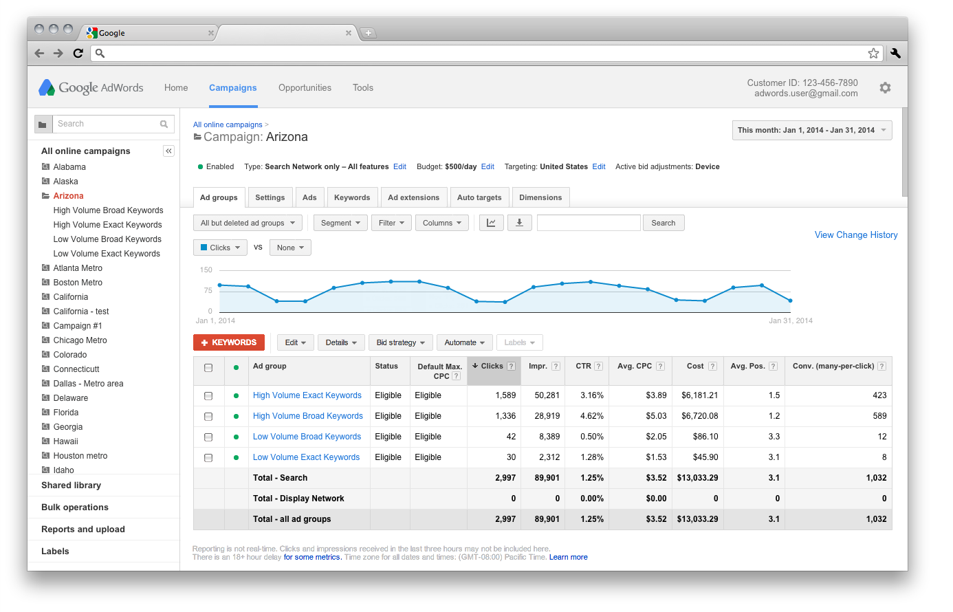 ui2 Google revamps AdWords with more screen real estate for tools and reports, same design as its other Web apps