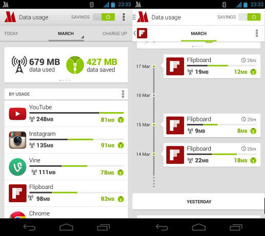 Opera Max1 10 of the best new Android apps from February