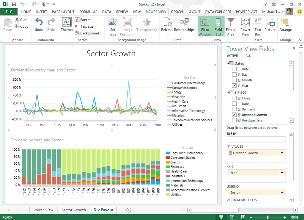 A view of a sample dataset in Power View, which enables users to discover and share new insights through an interactive data exploration and visualization experience by compiling data, charts and graphs into a single view. These Power View reports can be shared and interacted with through Power BI Sites and the Power BI mobile app.