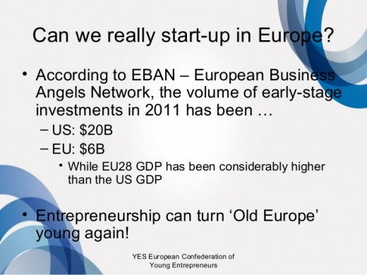 YES 2013 slideshare 3 520x390 Why havent European investors fully accepted the failure is good mentality yet?