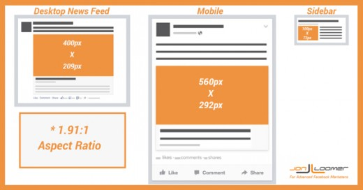 facebook link thumbnail dimensions 520x272 How to make your posts stand out on the Web: The complete guide to social media formatting