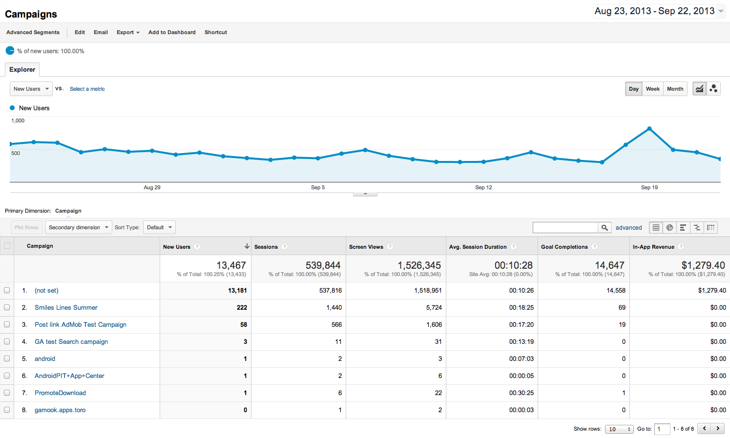 image 2 You can now link your AdWords and Google Analytics accounts, use auto tagging to get new mobile app reports