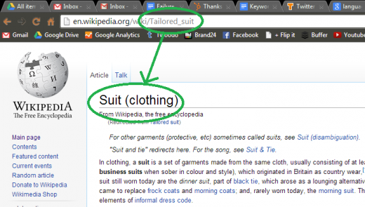tailored suit wiki 520x295 A guide to getting everlasting traffic with keyword research