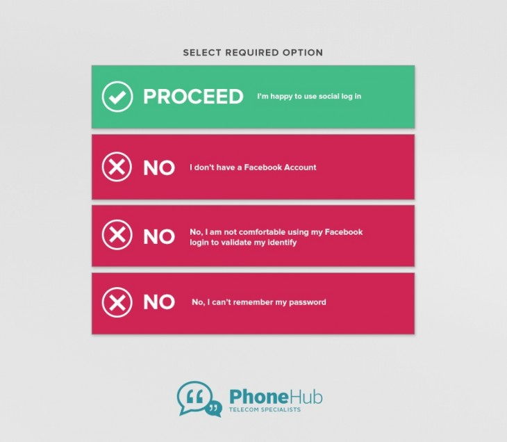 trustev1 730x636 How social fingerprinting company Trustev uses Facebook to decide if you can have that new phone
