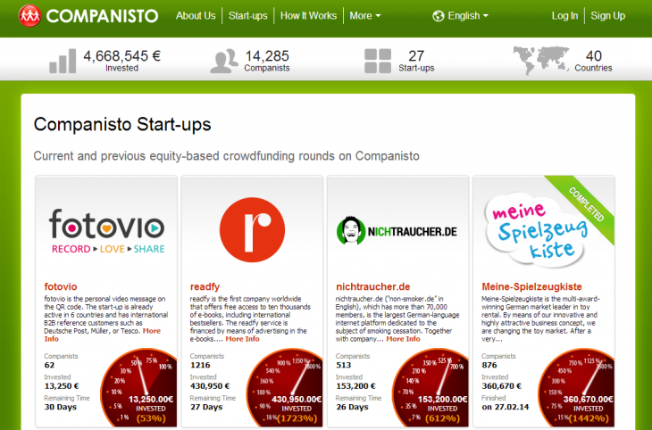 Companisto 730x482 Companisto extends its equity crowdfunding platform to the whole of Europe