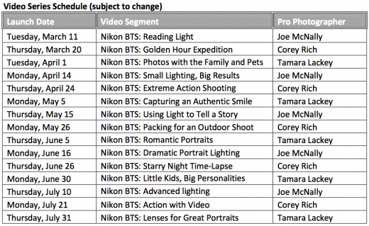 Nikon video series schedule