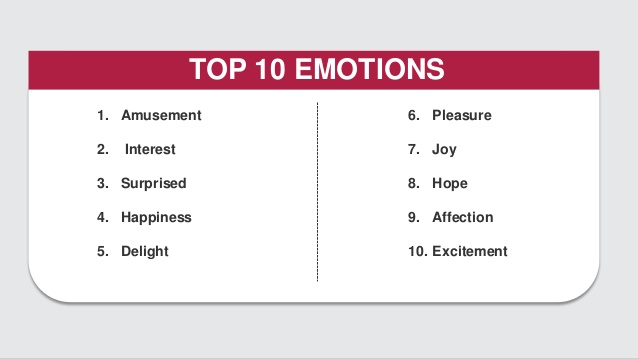 slide 28 638 Emotion in marketing: How our brains decide which content is shareable