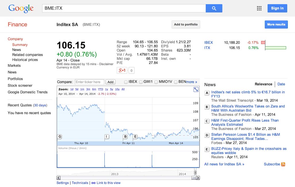 Inditex Google Finance expands to cover the stock market in Spain, Poland, South Africa, Saudi Arabia, and Argentina