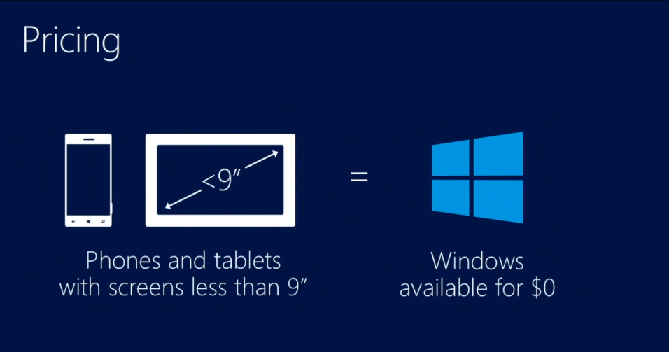 Screen Shot 2014 04 02 at 18.43.47 Microsoft says Windows for the Internet of Things will be free, starting with phones and tablets less than 9