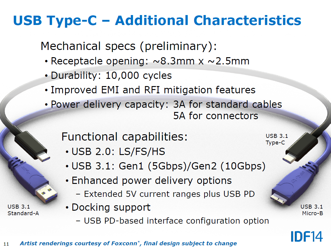 USB 3.1 Type C 04 Render offers an early look at the new reversible USB Type C cable