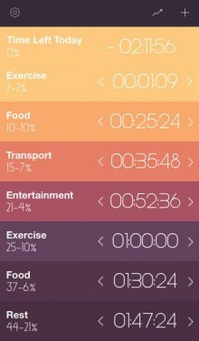 Day Flow for iPhone is a simple time tracker that helps you visualize your efficiency
