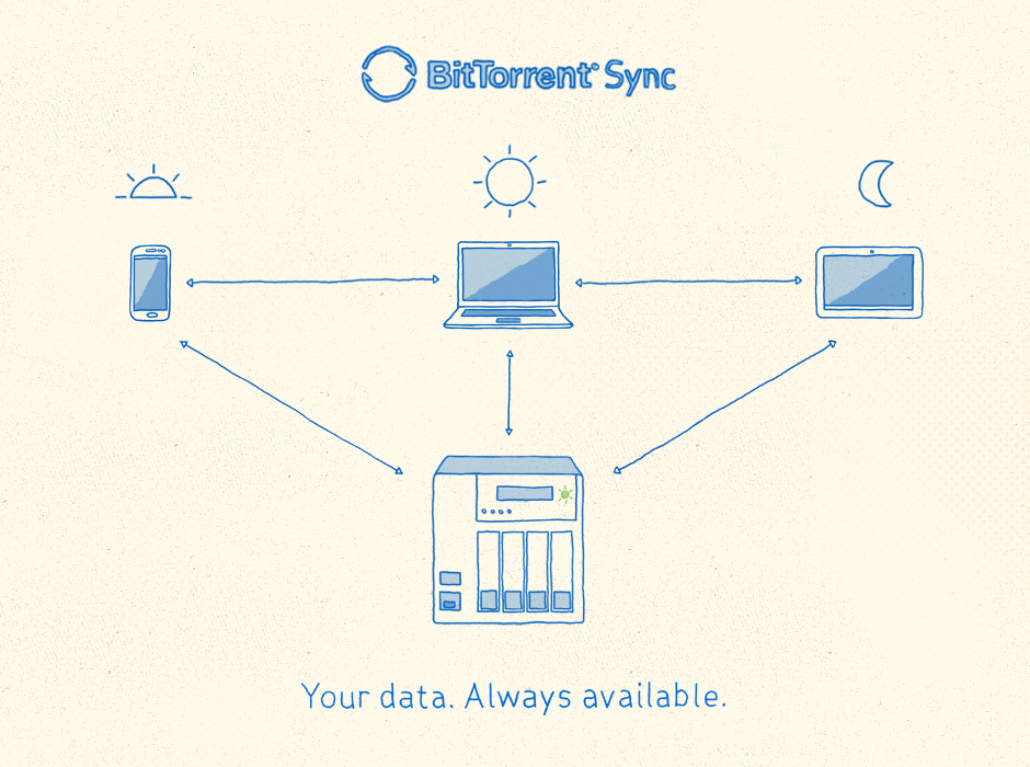 bittorrent sync BitTorrent brings file synchronizing service Sync to NAS devices, starting with Netgear partnership