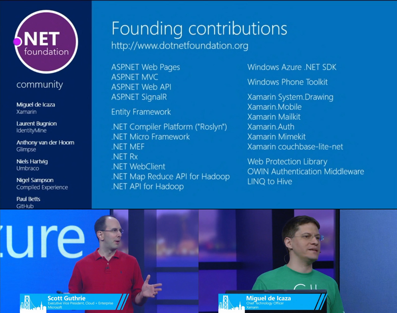 comingsoon Microsoft open sources .NET compiler platform Roslyn and announces open source .NET Foundation initiative