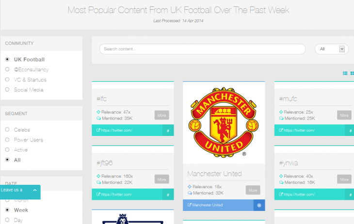 d5 730x463 With PiQ, PeerIndex wants to help marketers make sense of Twitter