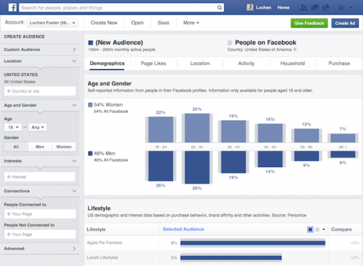 10173508 1391502087741222 754726790 n 520x381 Facebook launches Audience Insights, a marketing tool offering trends around current and potential customers