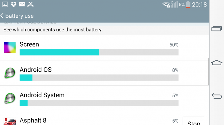Battery 730x410 LG G3 review: Third times a charm for LGs 5.5 flagship, but questions remain over battery life