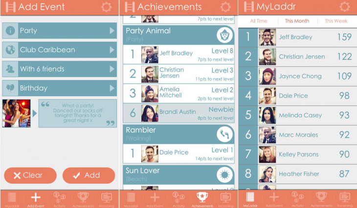 MyLaddr 730x426 MyLaddr is a Facebook tied iOS app for turning your real life social activity into a competition