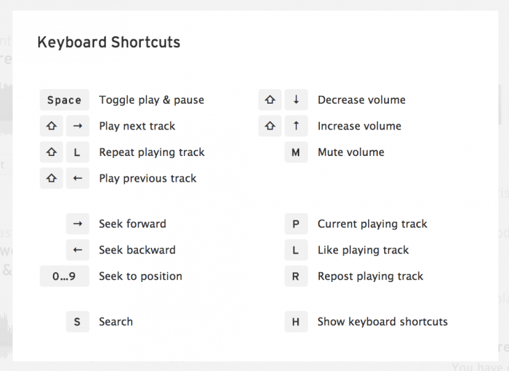 Screen Shot 2014 05 16 at 7.22.04 AM 730x533 111+ keyboard shortcuts for your most used online tools