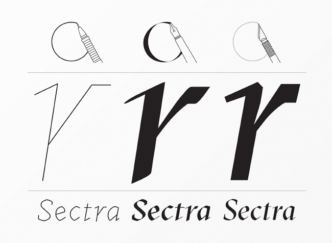 gt sectra The best typefaces from April 2014