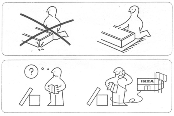ikea instructions New beginnings from old endings: When should you pivot your company?