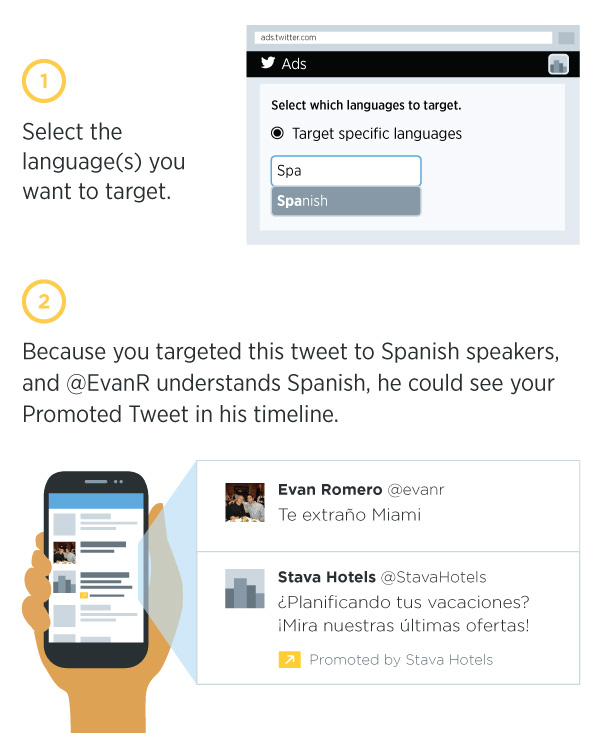 lang targeting v2 600 Twitter introduces language targeting for promoted tweets and accounts across 20 languages