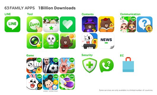 Line Family Apps As it turns three, Line reveals its family of apps has chalked up over 1 billion downloads