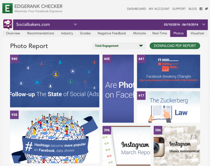 PastedGraphic 3 730x578 Socialbakers buys EdgeRank Checker to add Facebook News Feed insight to its social analytics