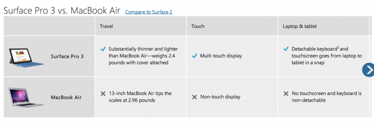 Screen Shot 2014 06 23 at 2.31.19 PM 730x241 Microsoft will give you up to $650 to replace your MacBook Air with a Surface Pro 3