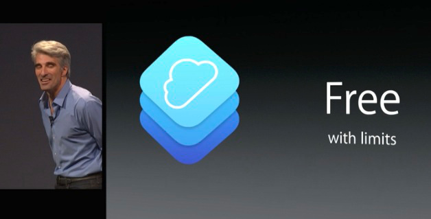 cloudkit Everything Apple announced at WWDC 2014 in one handy list