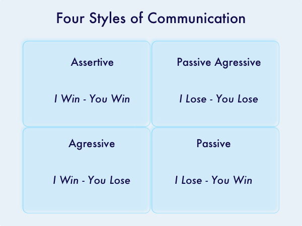 communication Communicate with confidence: How to be more assertive