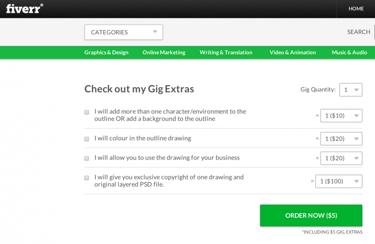 fiverr extras 730x476 How to determine the right price for your product