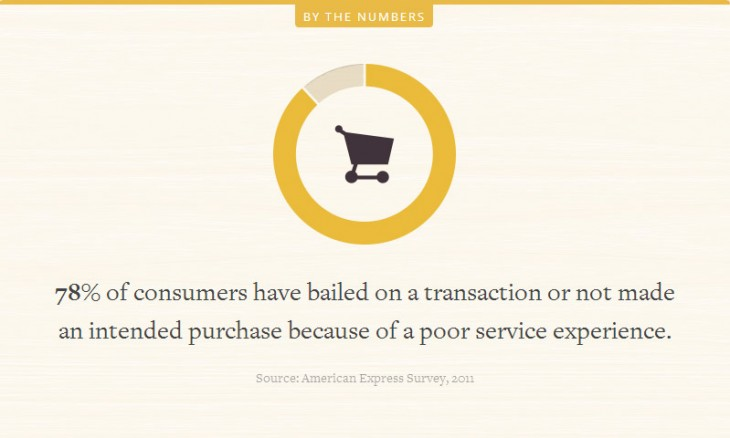 numbers 4 30 14 730x438 Creating customers for life: 50 resources on loyalty, churn and customer retention