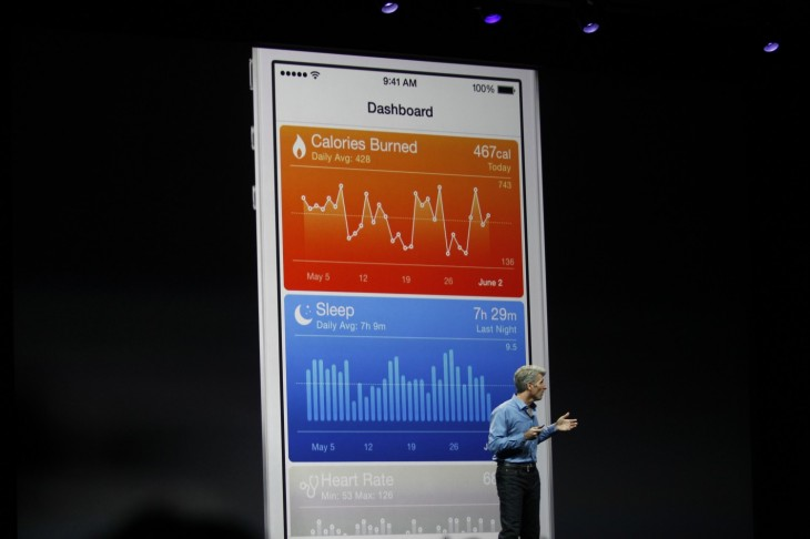 wwdc 2014 898 730x486 Apple announces iOS 8 with interactive notifications, HealthKit and predictive typing