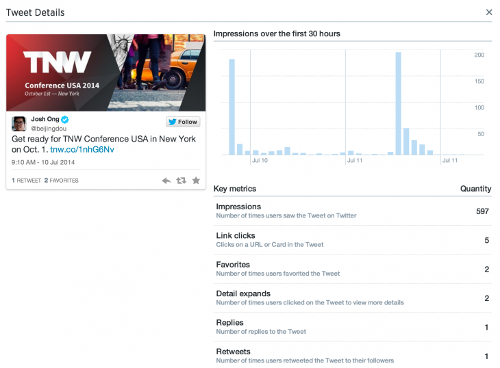 Screen Shot 2014 07 11 at 10.27.47 AM 730x538 Twitters analytics dashboard now includes detailed data on all tweets, not just ads